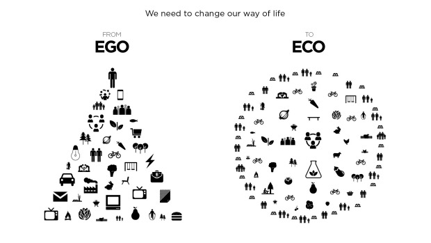 Ego vs. Eco